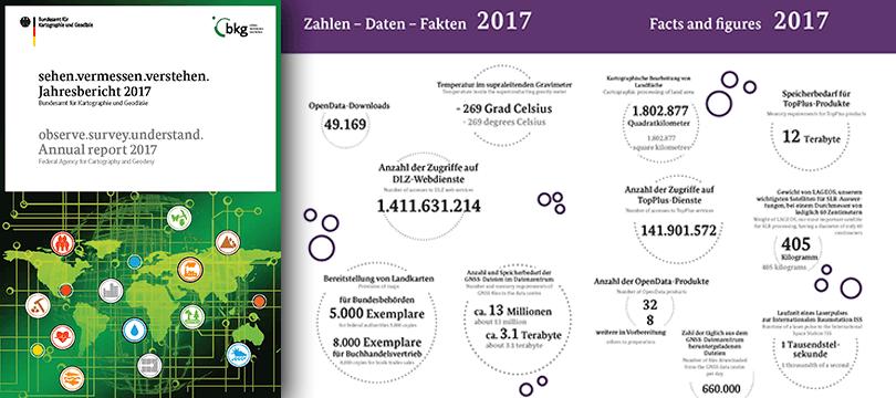 sehen.vermessen.verstehen - Jahresbericht 2017 des Bundesamtes für Kartographie und Geodäsie