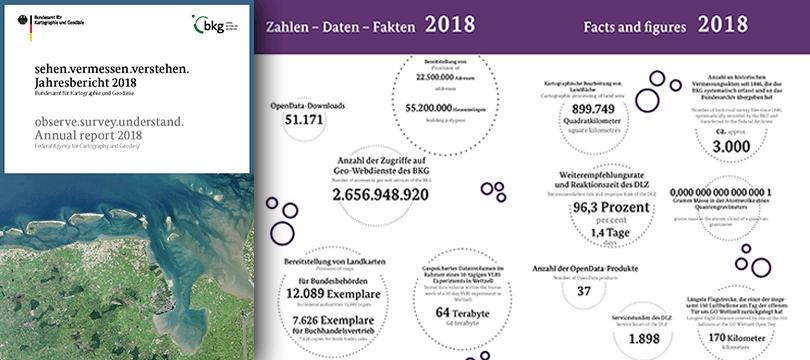 sehen.vermessen.verstehen - Jahresbericht 2018 des Bundesamtes für Kartographie und Geodäsie