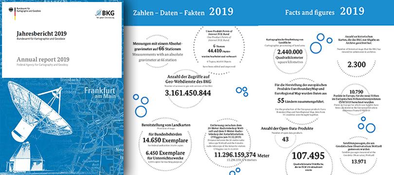 Wir geben Orientierung - Jahresbericht 2019 des Bundesamtes für Kartographie und Geodäsie